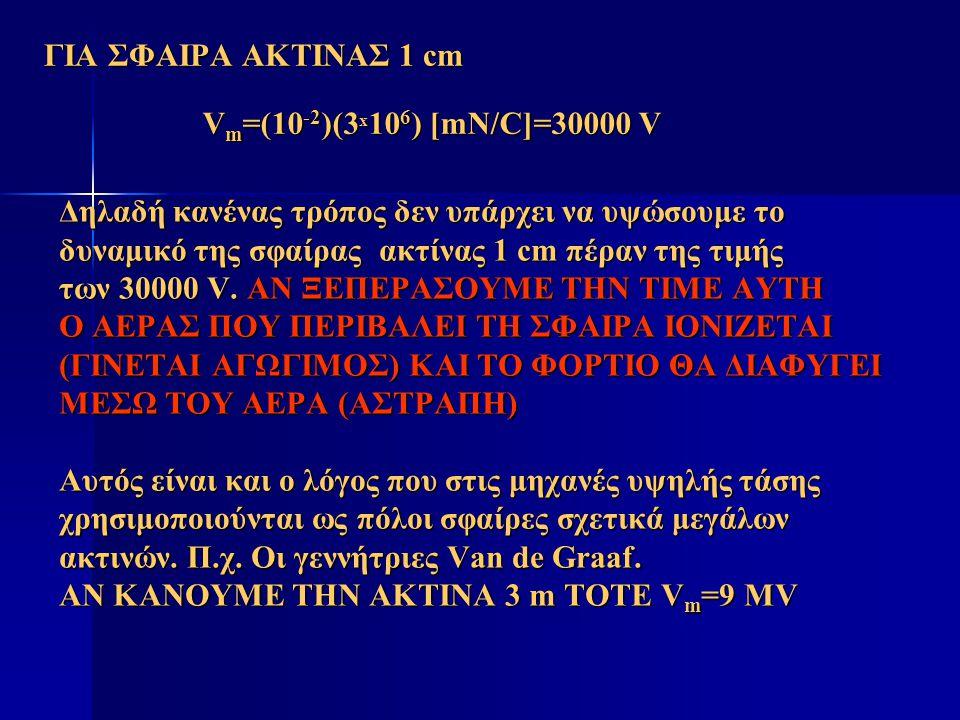 ΓΙΑ ΣΦΑΙΡΑ ΑΚΤΙΝΑΣ 1 cm Vm=(10-2)(3x106) [mN/C]=30000 V. Δηλαδή κανένας τρόπος δεν υπάρχει να υψώσουμε το.